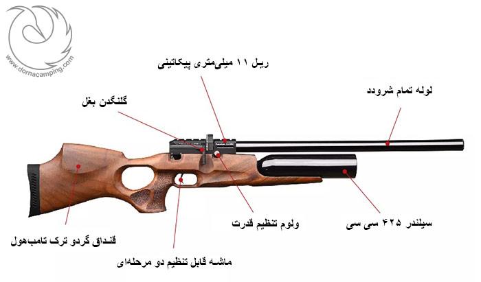 مشخصات کلی تفنگ کرال پانچر جامبو